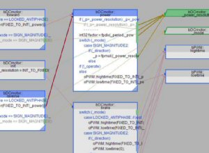 Control flow diagram aids in source code analysis of real-time embedded software