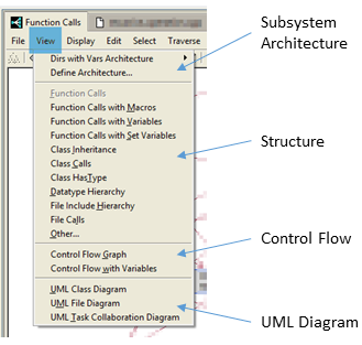 Imagix 4d user guide views under the graph windows view menu these views are grouped in sets representing four general categories of graph appearance and behavior ccuart Choice Image